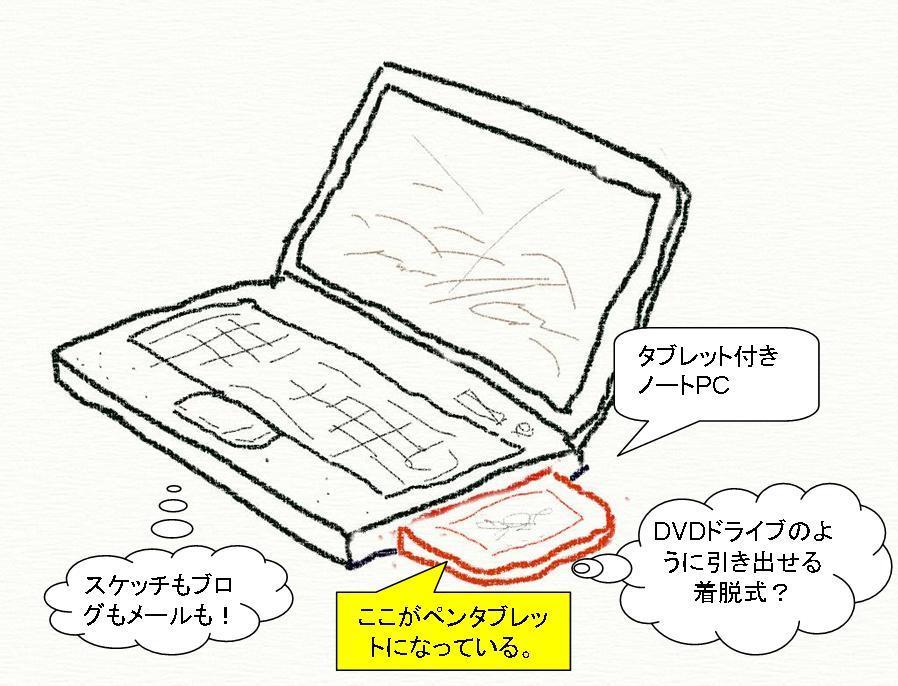 Notepcpad_2