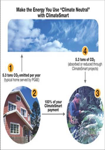 Climatesmart02