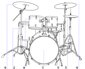 280pxdrum_kit_illustration_edit