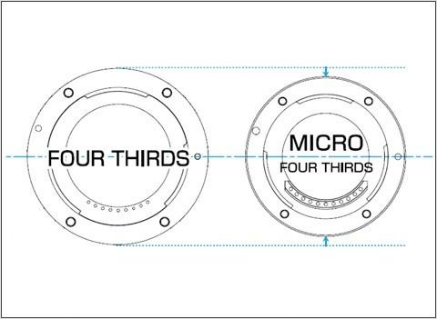 Microfourthirds02