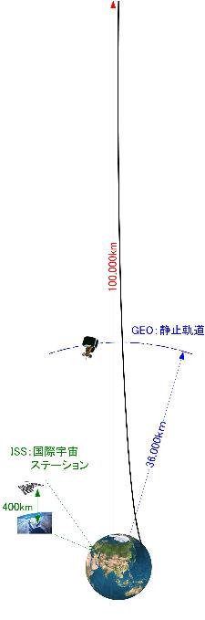 Whatisspaceelevator0401