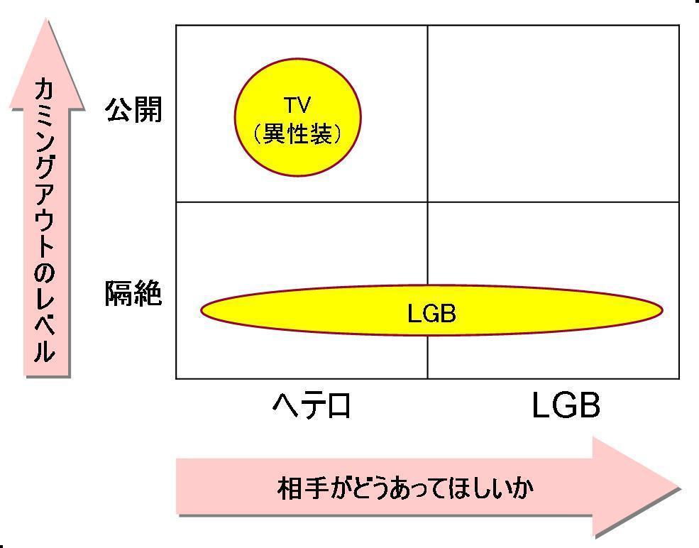 Lgbt02