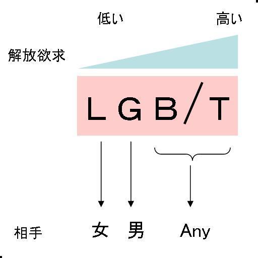 Lgbt_1