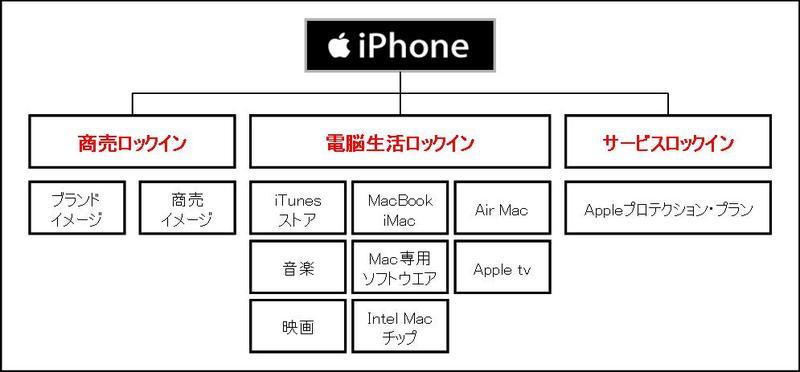 04iphone