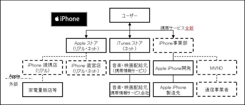 06iphone_1